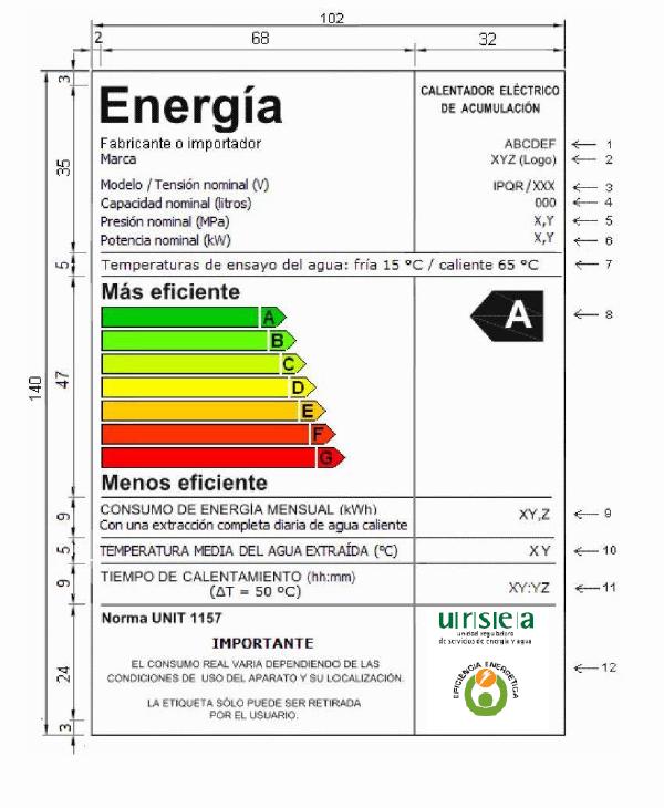 Dne eficiencia energetica qu es una etiqueta de ee for Termo electrico clase energetica a